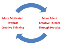 The Intrinsic Thinking Style