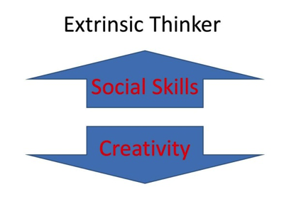 Basic_Characteristics_of_an_Extrinsic_Thinker