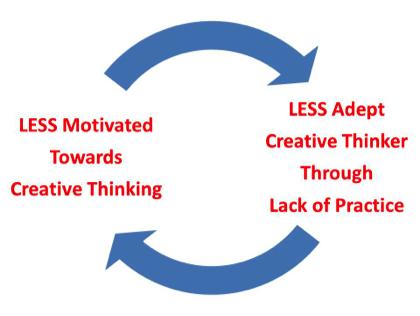 Extrinsic_Thinker_Traits_Creativity