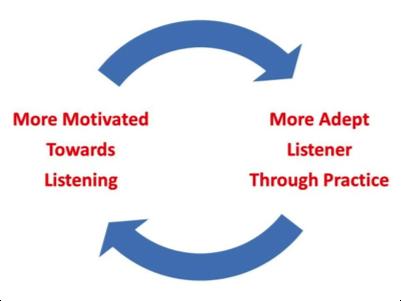 Extrinsic_Thinker_Traits_Listening