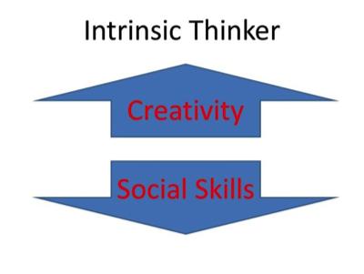 SocialSkillsDownCreativityUp