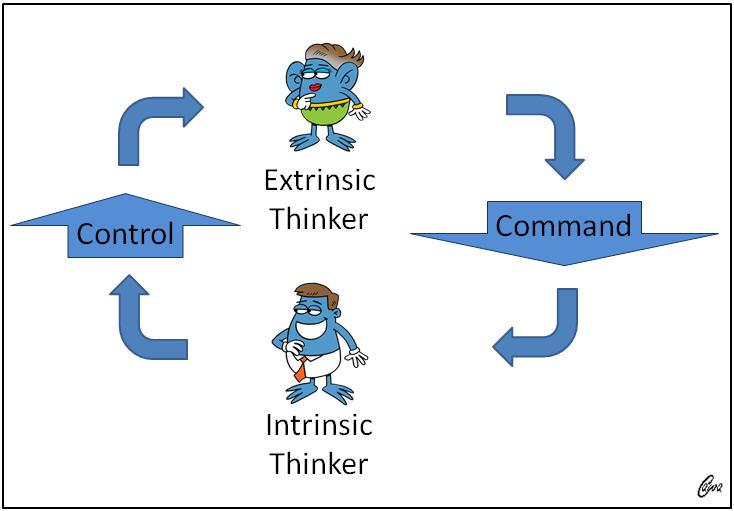 Innovative Feedback control