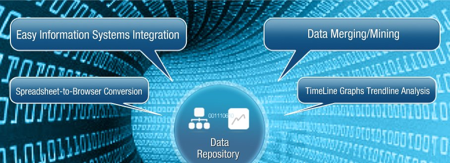 Data Repository